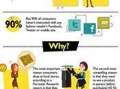 Online Shopping Offline