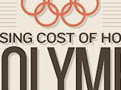 Rising Cost Olympics
