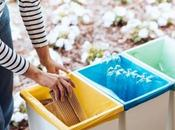 Does Recycling Help Reduce Pollution?