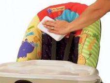SanitizingToys Things Kids Touch