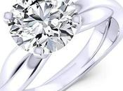 Moissanite: Diamond Alternative That Lasts