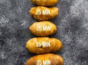 PERFECT Instant Baked Potatoes- Sizes!