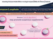 Amazon: King Supplements Market