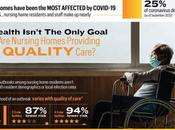 Caring Tech: Future Nursing Homes