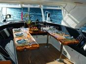 What Exclusive Yacht Charter?