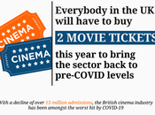 Tickets Person Save Cinema Sector