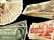 Canadian Dollar Range-Bound Grows 1.1% March 2021