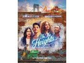 Heights (2021) Review