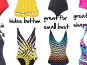 Choose Flattering Swimsuit