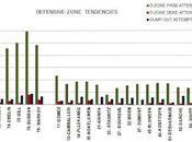 HABS: Breaking Down Each Canadiens Player's Defensive-zone Tendencies