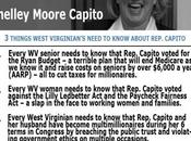 West Virginia Politics… Have Elect Comgressperson District…
