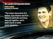 Mark Cuban Takes Not-So-Smart Stab Angeles Lakers; Will Team Price Court?
