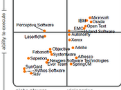 Gartner Magic Quadrant 2012: What Expect?