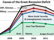Four Causes Deficit