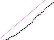 Carnival Evolution Statistics