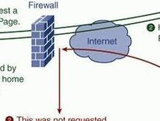 What Firewall Helps You?