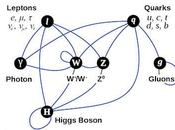 Amazing Higgs Boson Facts