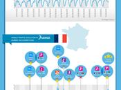 London Olympics 2012: Impressive Mobile Infographic