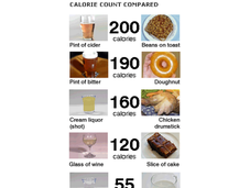 Many Calories Your Daily Alcohol?