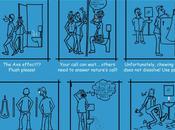 Public Toilet Etiquette- Dummy's Guide