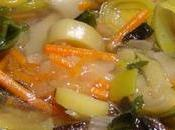 Chicken Portobello Soup Recipe