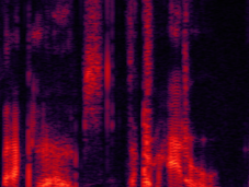 Behind Technology: Understanding Spectrograms