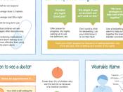 Infographic Guides Parents Children Treat Enuresis