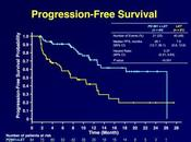 SABCS Mini-series Post Pfizer CDK4/6 Inhibitor #win