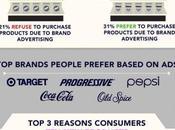 Marketing Women: Advertisers Don't Understand Women!