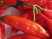 What Hottest Pepper World?