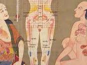 American Museum Natural History Exhibition, Tibetan Medical Paintings: Body Spirit