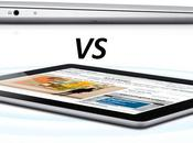 Apple's Civil War: iPad MacBook Worlds About Collide