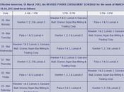 March 18-March 2013 ILPI Rotataing Brownout Schedule