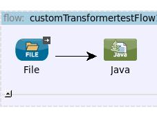 Create Custom TRansformer Mule Using Annotation