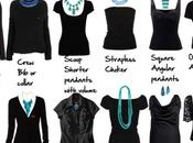 Choose Necklaces Work with Your Neckline
