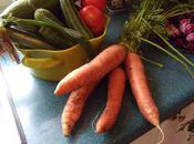 Carrots: Know What Eating?