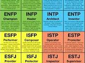 Learning Styles: Meyers-Briggs Keirsey