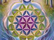Path Enlightening Self-Realized Understanding