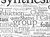 Something Completely Different Summarising Blogs With Wordle