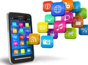 Smartphone Apps Your Productivity