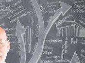 Using Mind Mapping Creative Thinking Exercises