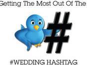 Popular Wedding Searches