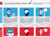 Google Changing Think?