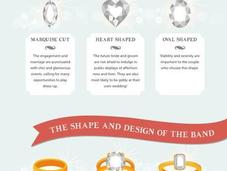 Engagement Ring Personalities