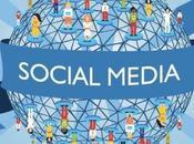 Youth Social Media Landscape Pakistan
