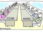 What Negotiation Strategies