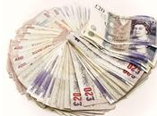 Your Credit With Cash Advance