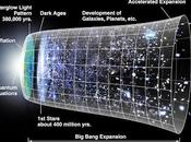 Anything Move Faster Than Light?