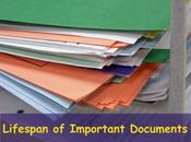 Long Should Keep Financial Documents?
