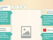 Wordless Wednesdays: Managing Multiple Social Media Networks